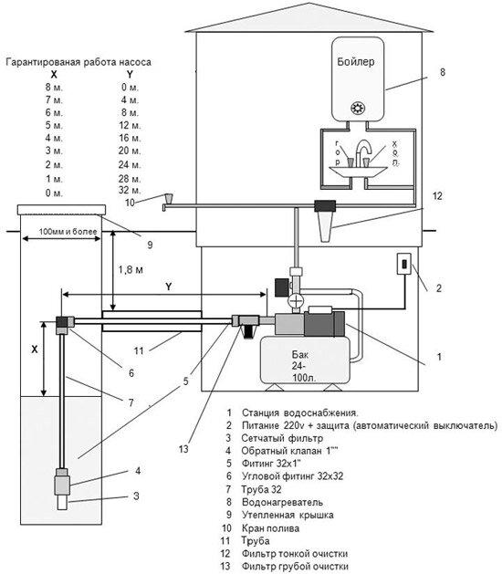 схема подключения гидрофора