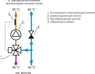 схема 3-х ходового клапана