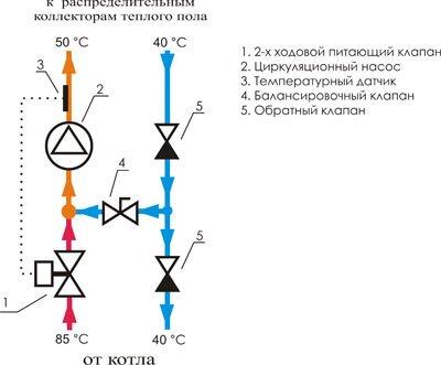схема 2-х ходового клапана